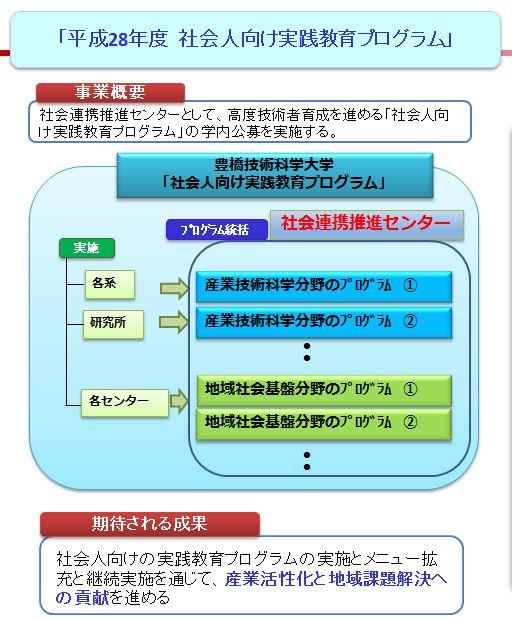 人材育成0614.JPG