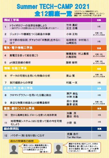 https://www.sharen.tut.ac.jp/event/mt_imgs/STC2021chirashiura.JPG